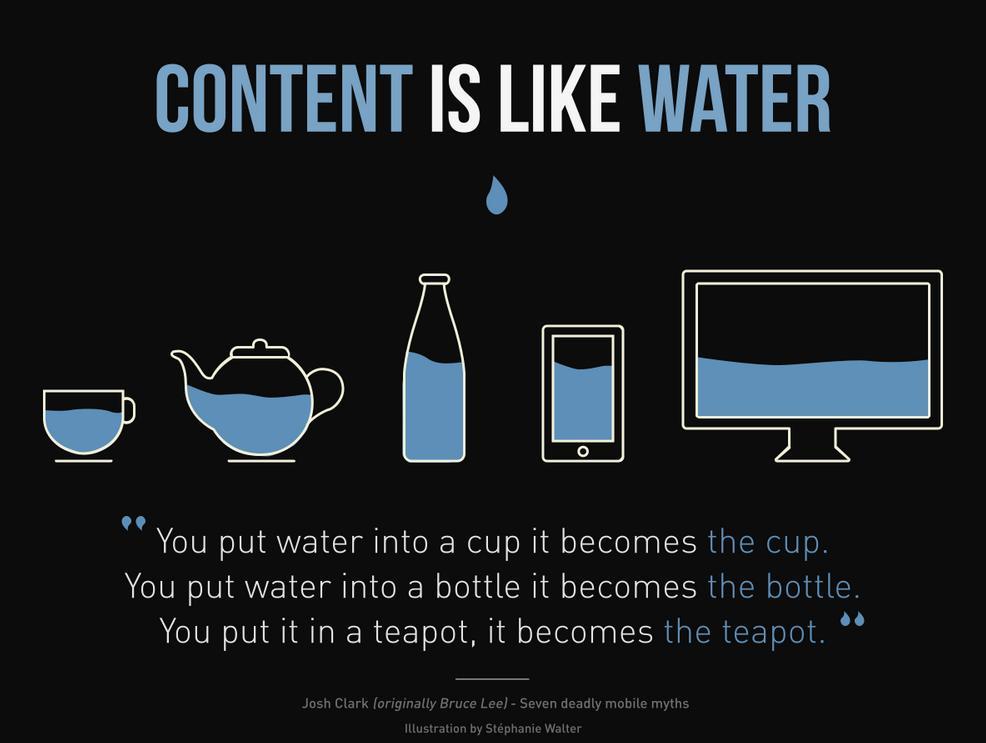 Költői kép a reszponzív webdesign megértéséhez