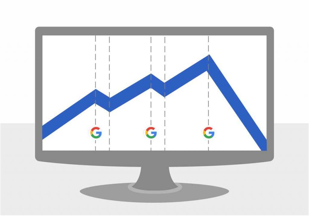 Visszaeső látogatottság - Google algoritmus frissítésekhez köthetően
