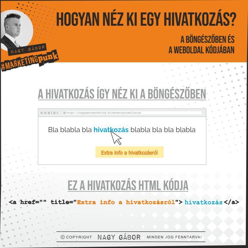 Belső link - title info