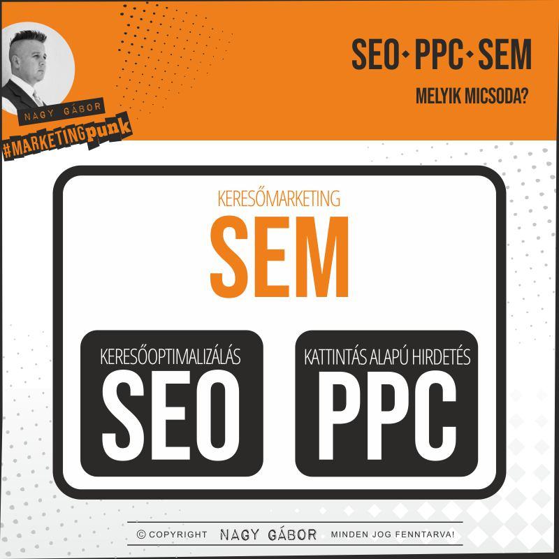 SEO vs PPC - SEM