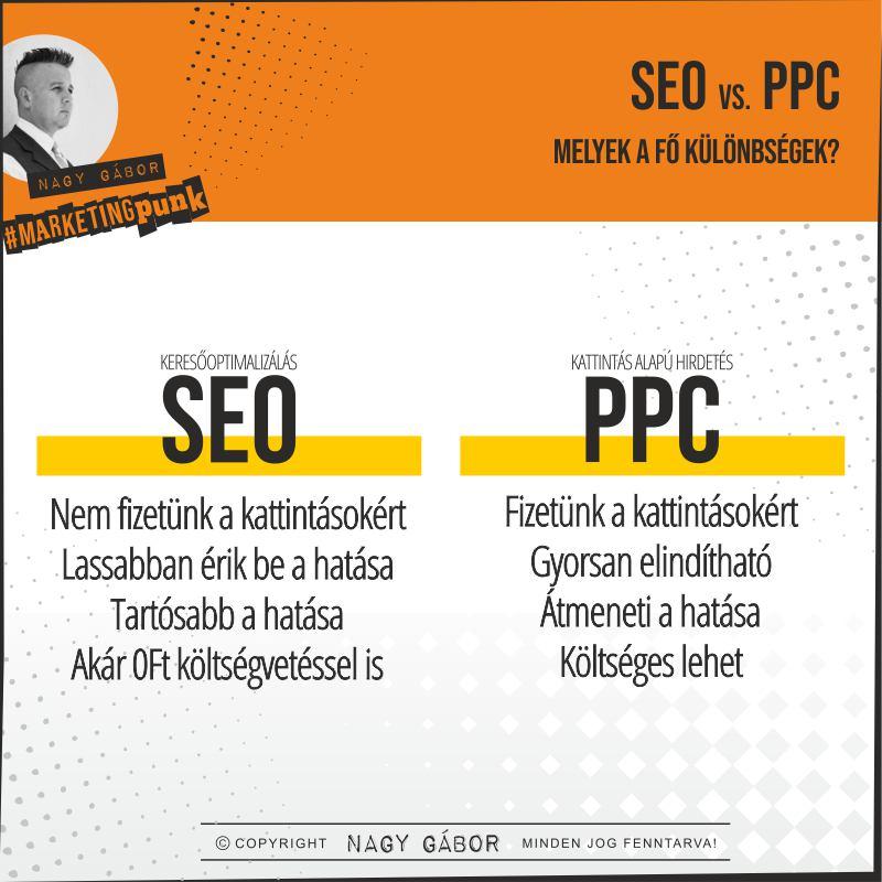 SEO és PPC : fontos különbségek